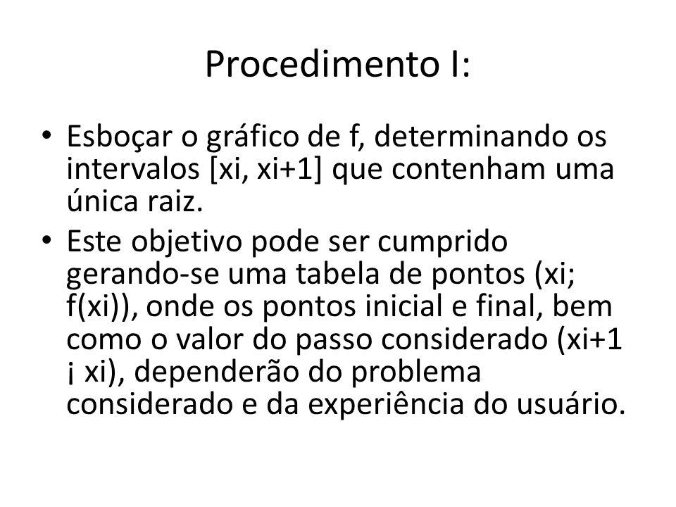 Procedimento I:Esboçar o gráfico de f, determinando os intervalos [xi, xi+1] que contenham uma única raiz.